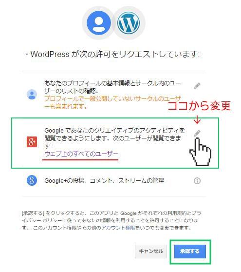 WordPresesが次の許可をリクエストしています