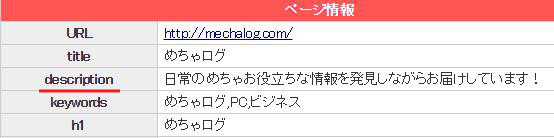 search console html10