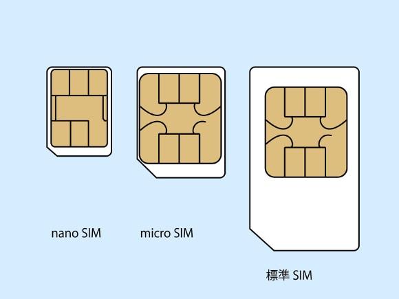 nano SIM、micro SIM、標準SIM