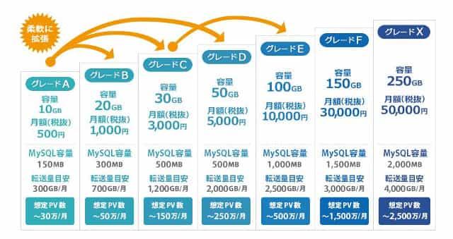 wpx-cloud8-min