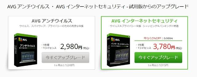 AVGアンチウィルスとAVGインターネットセキュリティ