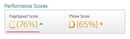 サイトの速度を測定 めちゃログ - GTmetrix
