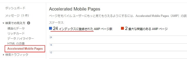 AMP サーチコンソール - Accelerated Mobile Pages